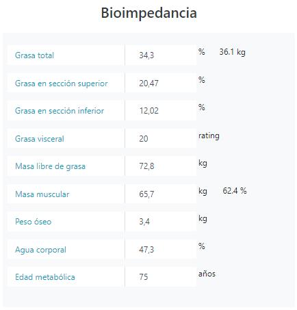 bioimpedancia